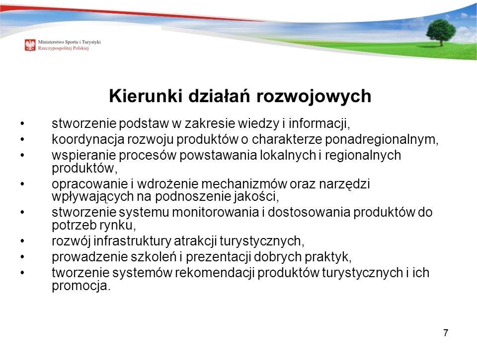 77 Kierunki działań rozwojowych stworzenie podstaw w zakresie wiedzy i informacji, koordynacja rozwoju produktów o charakterze ponadregionalnym, wspie