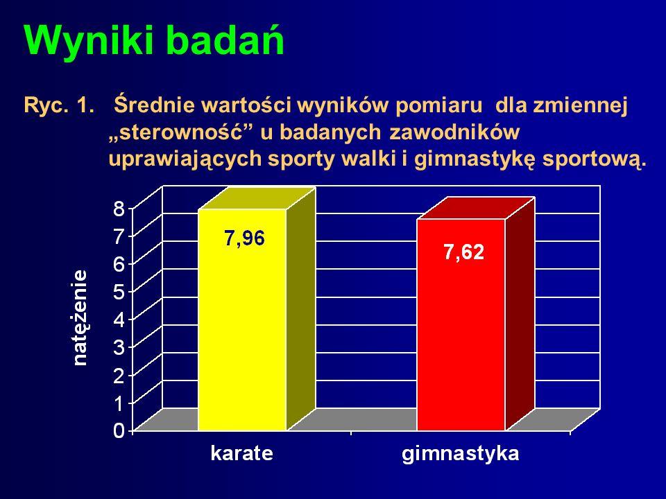 Ryc. 1. Średnie wartości wyników pomiaru dla zmiennej sterowność u badanych zawodników uprawiających sporty walki i gimnastykę sportową. Wyniki badań