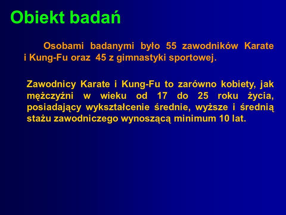 Osobami badanymi było 55 zawodników Karate i Kung-Fu oraz 45 z gimnastyki sportowej. Obiekt badań Zawodnicy Karate i Kung-Fu to zarówno kobiety, jak m