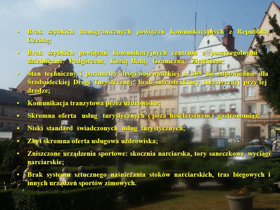 Brak szybkich transgranicznych powiązań komunikacyjnych z Republiką Czeską;Brak szybkich transgranicznych powiązań komunikacyjnych z Republiką Czeską; Brak szybkich powiązań komunikacyjnych centrum z poszczególnymi dzielnicami: Podgórzem, Kozią Halą, Graniczną, Zieleńcem;Brak szybkich powiązań komunikacyjnych centrum z poszczególnymi dzielnicami: Podgórzem, Kozią Halą, Graniczną, Zieleńcem; Stan techniczny i parametry drogi wojewódzkiej nr 389 nie odpowiednie dla Śródsudeckiej Drogi Turystycznej; brak infrastruktury turystycznej przy tej drodze;Stan techniczny i parametry drogi wojewódzkiej nr 389 nie odpowiednie dla Śródsudeckiej Drogi Turystycznej; brak infrastruktury turystycznej przy tej drodze; Komunikacja tranzytowa przez uzdrowisko;Komunikacja tranzytowa przez uzdrowisko; Skromna oferta usług turystycznych ( poza hotelarstwem i gastronomią);Skromna oferta usług turystycznych ( poza hotelarstwem i gastronomią); Niski standard świadczonych usług turystycznych;Niski standard świadczonych usług turystycznych; Zbyt skromna oferta usługowa uzdrowiska;Zbyt skromna oferta usługowa uzdrowiska; Zniszczone urządzenia sportowe: skocznia narciarska, tory saneczkowe, wyciągi narciarskie;Zniszczone urządzenia sportowe: skocznia narciarska, tory saneczkowe, wyciągi narciarskie; Brak systemu sztucznego naśnieżania stoków narciarskich, tras biegowych i innych urządzeń sportów zimowych.Brak systemu sztucznego naśnieżania stoków narciarskich, tras biegowych i innych urządzeń sportów zimowych.