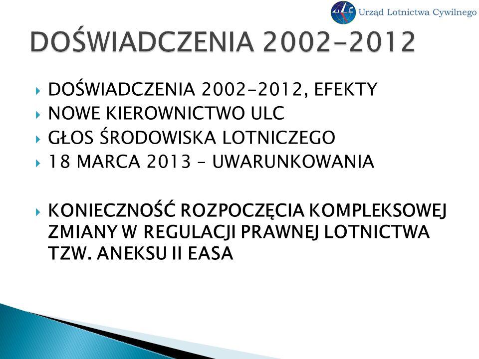 DOŚWIADCZENIA 2002-2012, EFEKTY NOWE KIEROWNICTWO ULC GŁOS ŚRODOWISKA LOTNICZEGO 18 MARCA 2013 – UWARUNKOWANIA KONIECZNOŚĆ ROZPOCZĘCIA KOMPLEKSOWEJ ZM