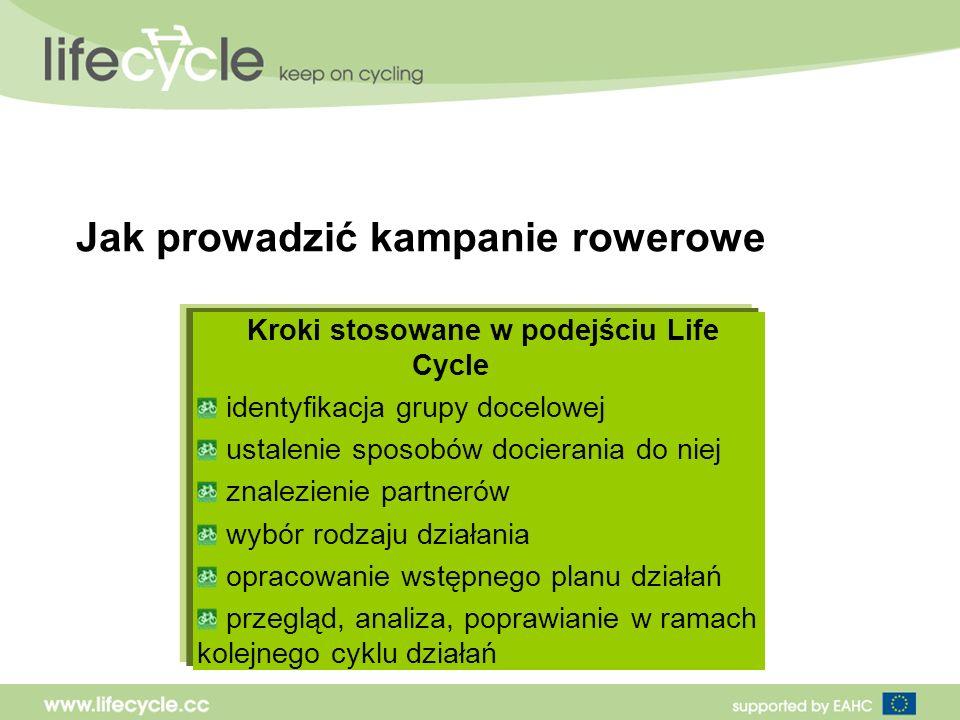 Kroki stosowane w podejściu Life Cycle identyfikacja grupy docelowej ustalenie sposobów docierania do niej znalezienie partnerów wybór rodzaju działania opracowanie wstępnego planu działań przegląd, analiza, poprawianie w ramach kolejnego cyklu działań Jak prowadzić kampanie rowerowe