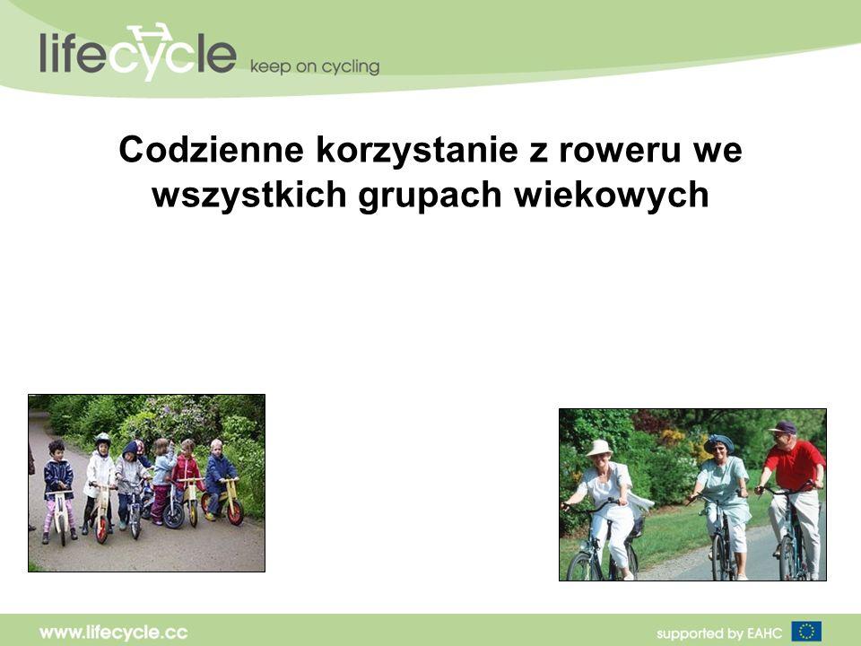 Codzienne korzystanie z roweru we wszystkich grupach wiekowych