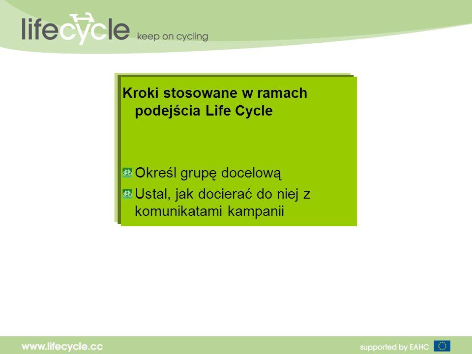 Kroki stosowane w ramach podejścia Life Cycle Określ grupę docelową Ustal, jak docierać do niej z komunikatami kampanii
