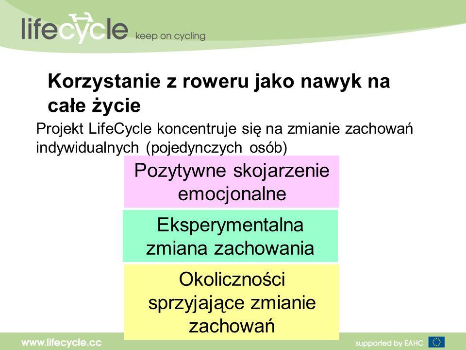 Korzystanie z roweru jako nawyk na całe życie Projekt LifeCycle koncentruje się na zmianie zachowań indywidualnych (pojedynczych osób) Pozytywne skojarzenie emocjonalne Eksperymentalna zmiana zachowania Okoliczności sprzyjające zmianie zachowań