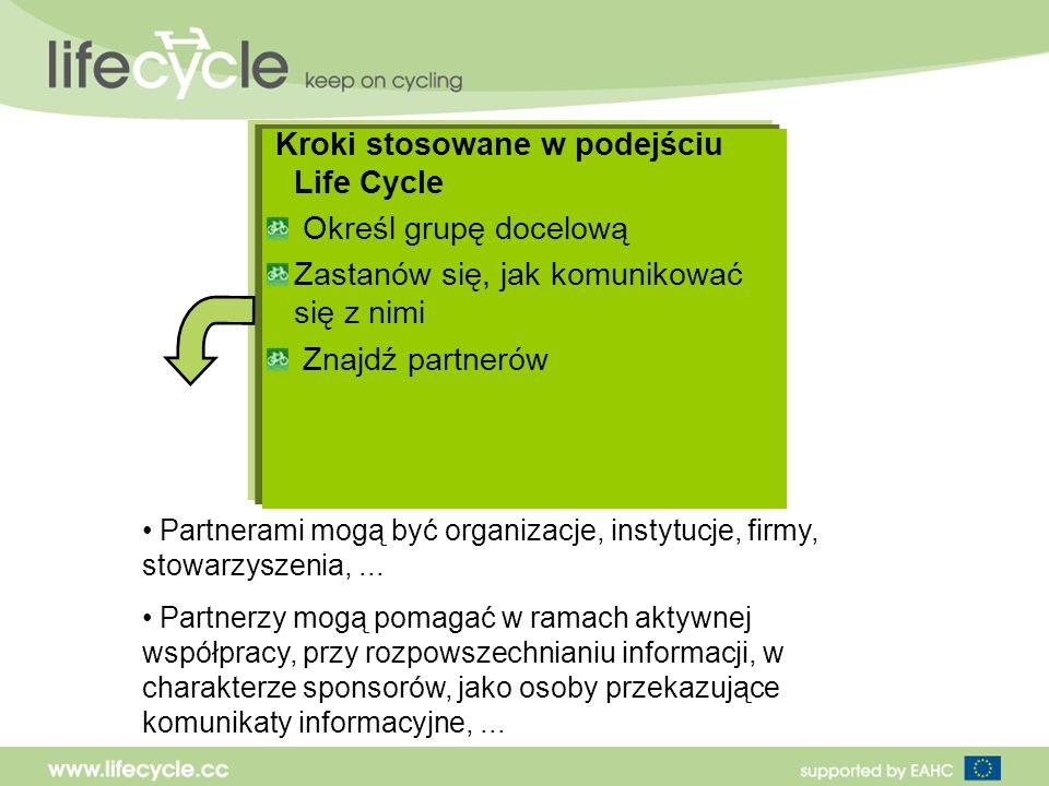 Partnerami mogą być organizacje, instytucje, firmy, stowarzyszenia,... Partnerzy mogą pomagać w ramach aktywnej współpracy, przy rozpowszechnianiu inf
