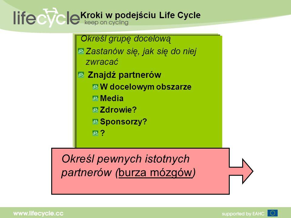Kroki w podejściu Life Cycle Określ grupę docelową Zastanów się, jak się do niej zwracać Znajdź partnerów W docelowym obszarze Media Zdrowie.