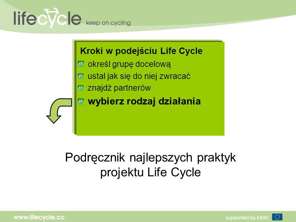 Kroki w podejściu Life Cycle określ grupę docelową ustal jak się do niej zwracać znajdź partnerów wybierz rodzaj działania Podręcznik najlepszych praktyk projektu Life Cycle