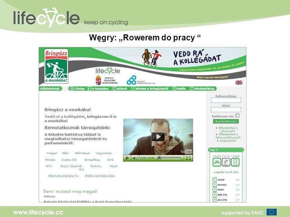 Węgry: Rowerem do pracy