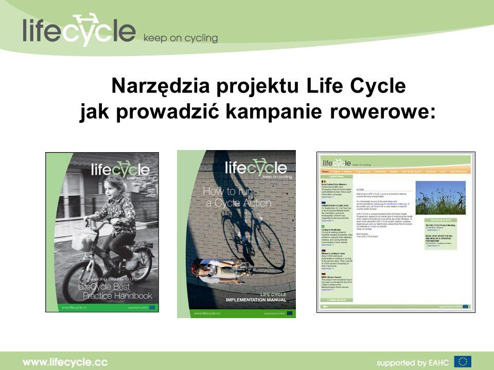 Narzędzia projektu Life Cycle jak prowadzić kampanie rowerowe: