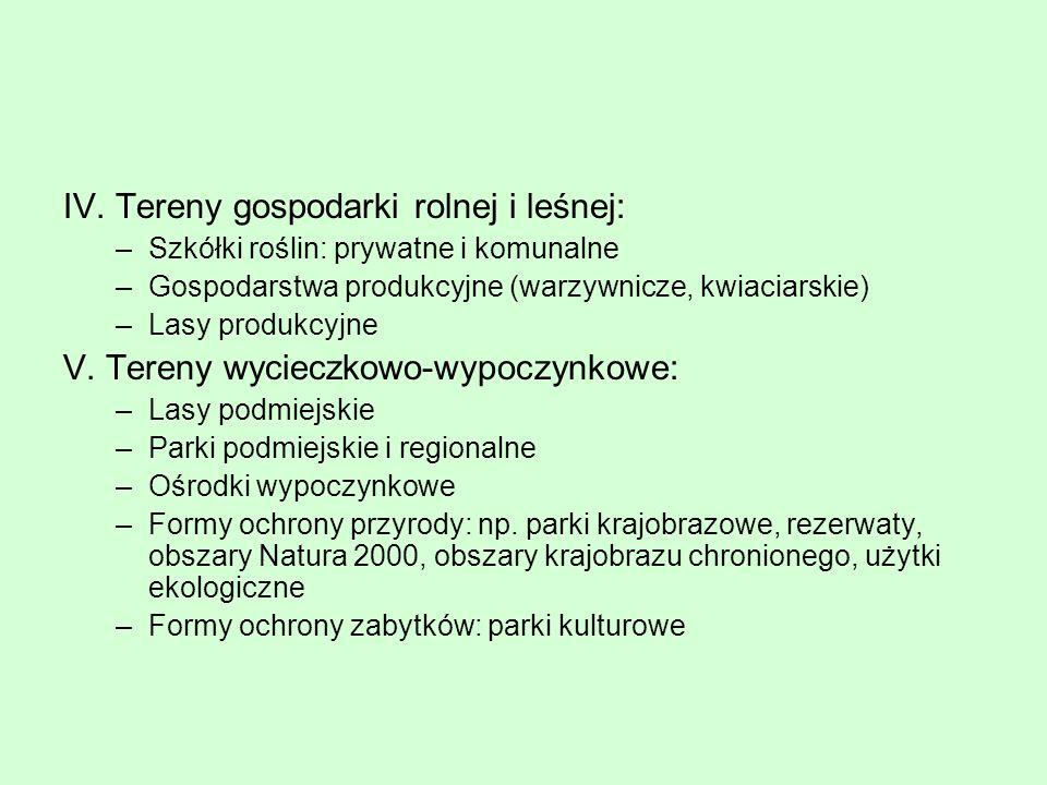 IV. Tereny gospodarki rolnej i leśnej: –Szkółki roślin: prywatne i komunalne –Gospodarstwa produkcyjne (warzywnicze, kwiaciarskie) –Lasy produkcyjne V