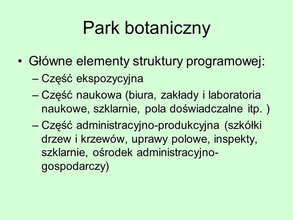 Park botaniczny Główne elementy struktury programowej: –Część ekspozycyjna –Część naukowa (biura, zakłady i laboratoria naukowe, szklarnie, pola doświ