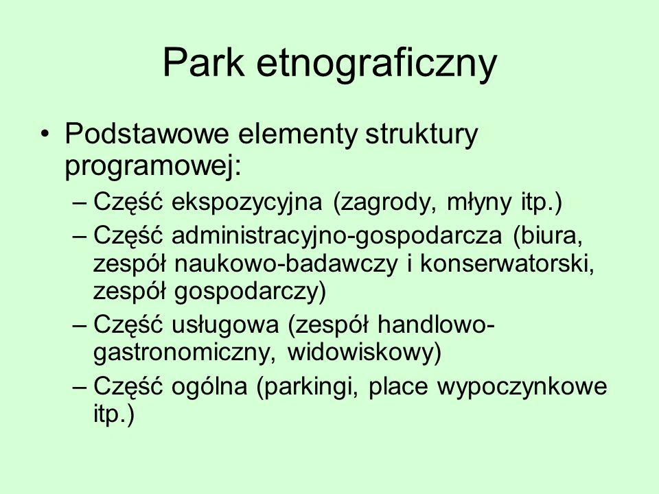 Park etnograficzny Podstawowe elementy struktury programowej: –Część ekspozycyjna (zagrody, młyny itp.) –Część administracyjno-gospodarcza (biura, zes
