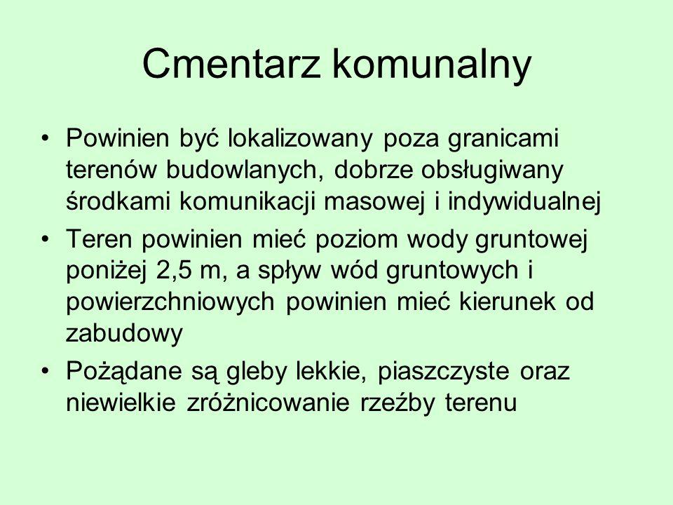 Cmentarz komunalny Powinien być lokalizowany poza granicami terenów budowlanych, dobrze obsługiwany środkami komunikacji masowej i indywidualnej Teren