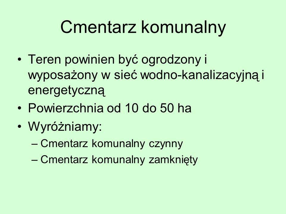 Cmentarz komunalny Teren powinien być ogrodzony i wyposażony w sieć wodno-kanalizacyjną i energetyczną Powierzchnia od 10 do 50 ha Wyróżniamy: –Cmenta