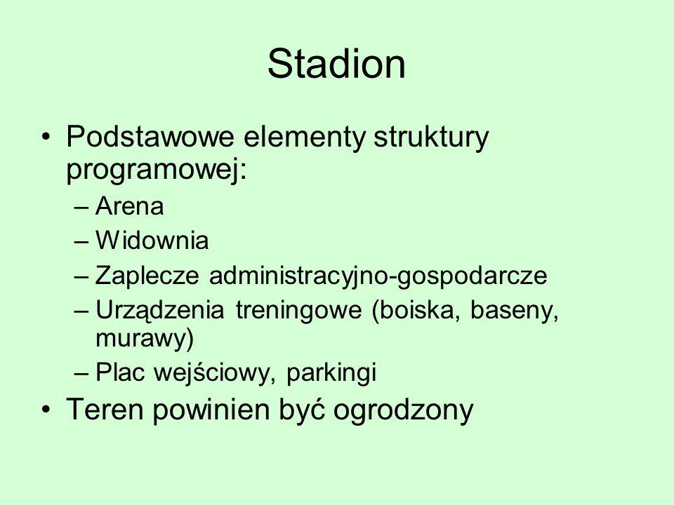 Stadion Podstawowe elementy struktury programowej: –Arena –Widownia –Zaplecze administracyjno-gospodarcze –Urządzenia treningowe (boiska, baseny, mura