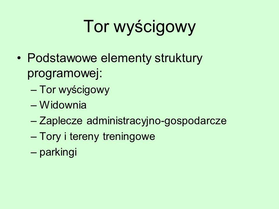 Tor wyścigowy Podstawowe elementy struktury programowej: –Tor wyścigowy –Widownia –Zaplecze administracyjno-gospodarcze –Tory i tereny treningowe –par