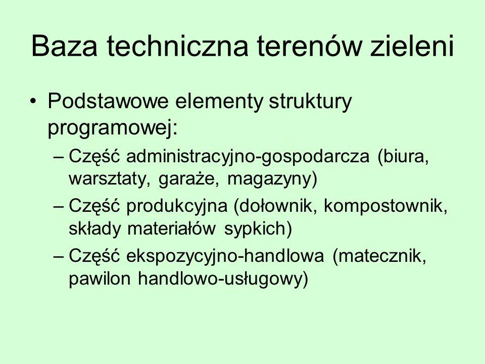 Baza techniczna terenów zieleni Podstawowe elementy struktury programowej: –Część administracyjno-gospodarcza (biura, warsztaty, garaże, magazyny) –Cz