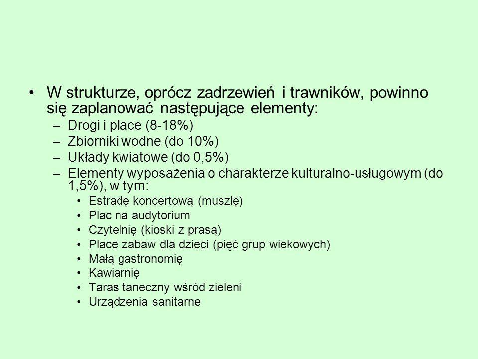 W strukturze, oprócz zadrzewień i trawników, powinno się zaplanować następujące elementy: –Drogi i place (8-18%) –Zbiorniki wodne (do 10%) –Układy kwi