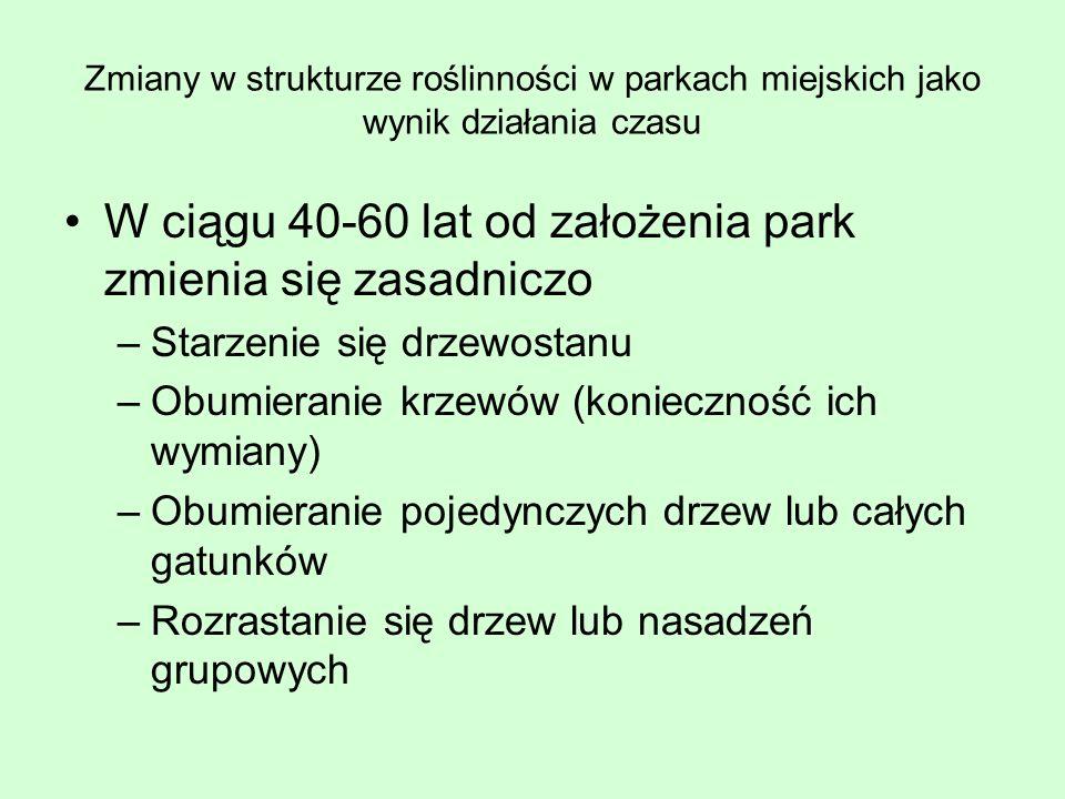 Zmiany w strukturze roślinności w parkach miejskich jako wynik działania czasu W ciągu 40-60 lat od założenia park zmienia się zasadniczo –Starzenie s
