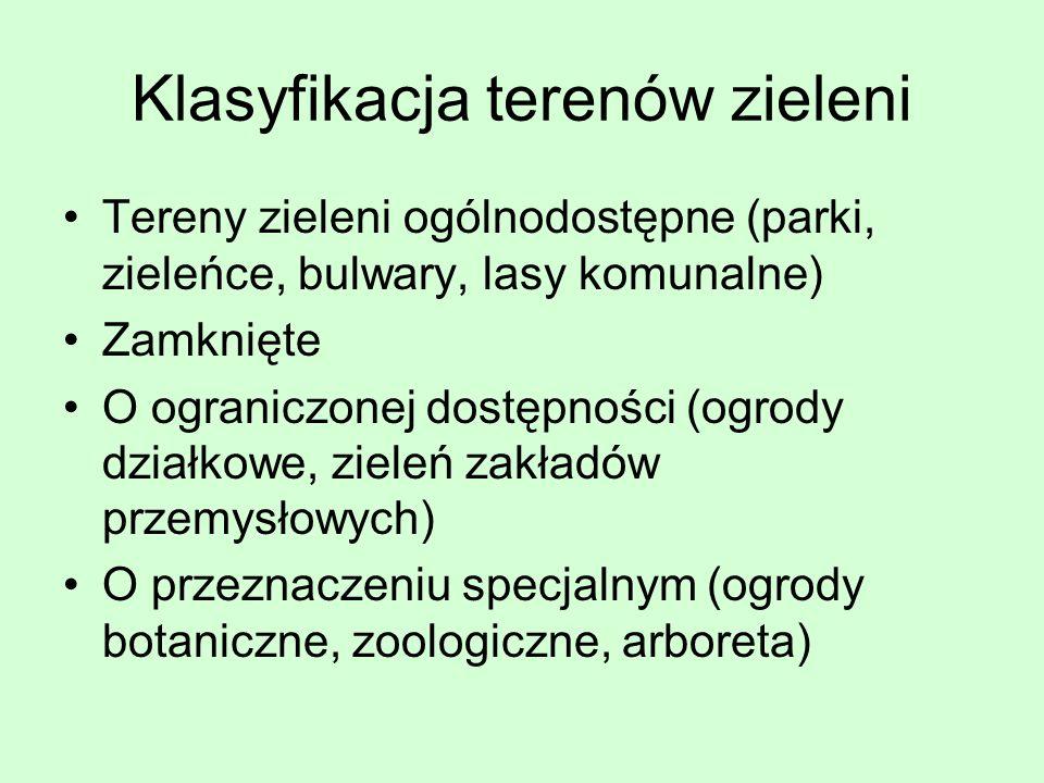 Uwspółcześniona klasyfikacja terenów zieleni wg Alfonsa Zielonko I.Tereny zieleni dostępne, przeznaczone do wypoczynku: A.