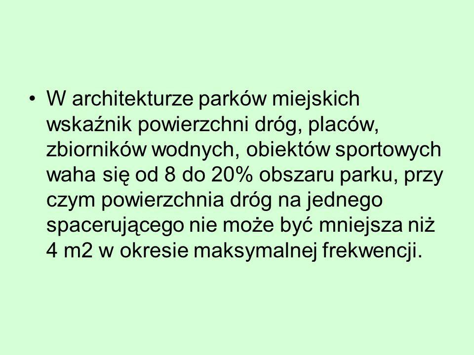 W architekturze parków miejskich wskaźnik powierzchni dróg, placów, zbiorników wodnych, obiektów sportowych waha się od 8 do 20% obszaru parku, przy c