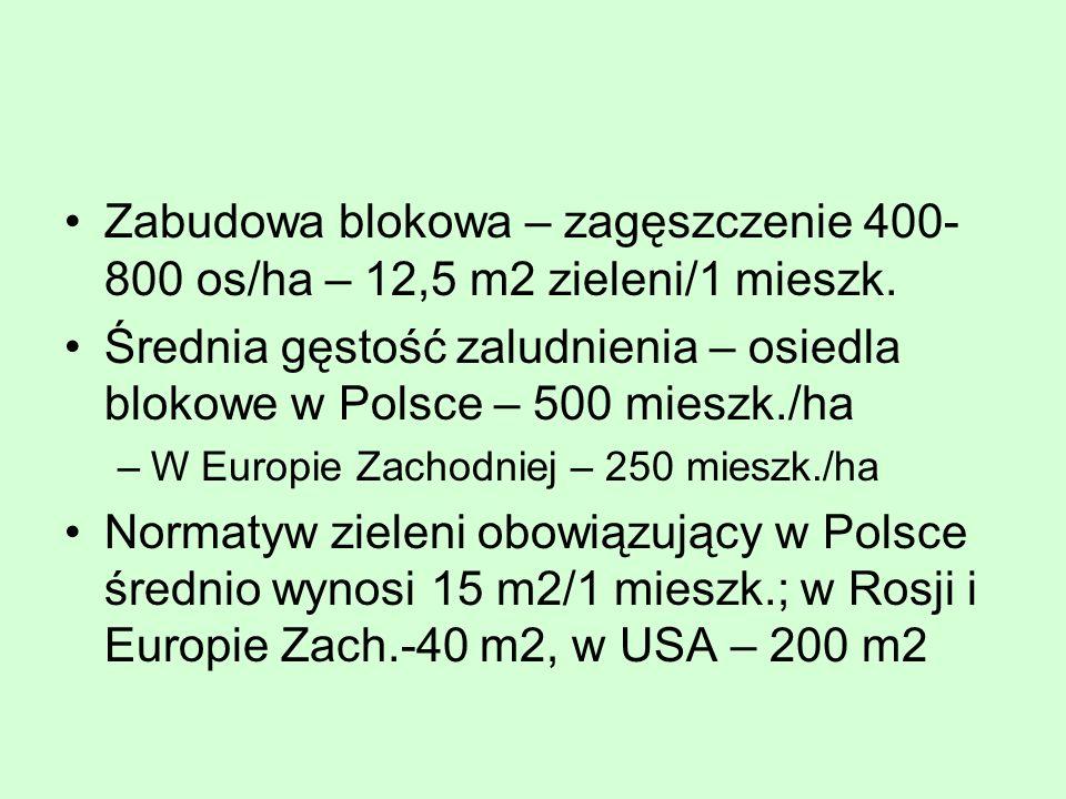 Zabudowa blokowa – zagęszczenie 400- 800 os/ha – 12,5 m2 zieleni/1 mieszk. Średnia gęstość zaludnienia – osiedla blokowe w Polsce – 500 mieszk./ha –W