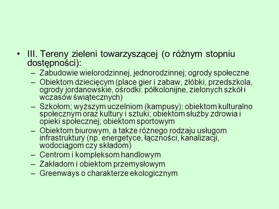 –Larix sp.– modrzew –Tilia sp. – lipa –Picea sp.