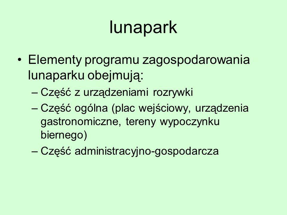 lunapark Elementy programu zagospodarowania lunaparku obejmują: –Część z urządzeniami rozrywki –Część ogólna (plac wejściowy, urządzenia gastronomiczn