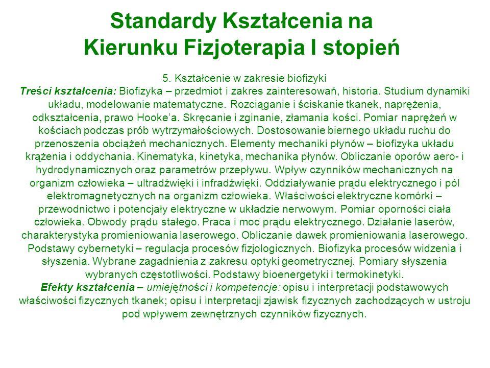 Literatura BIOFIZYKA pod red.Feliksa Jaroszyka, PZWL, Warszawa, 2001.