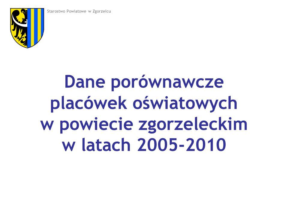 Dane porównawcze placówek oświatowych w powiecie zgorzeleckim w latach 2005-2010 Starostwo Powiatowe w Zgorzelcu