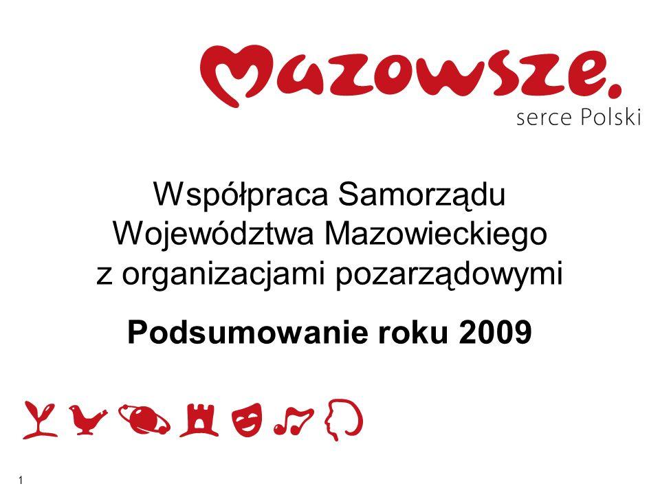 1 Współpraca Samorządu Województwa Mazowieckiego z organizacjami pozarządowymi Podsumowanie roku 2009