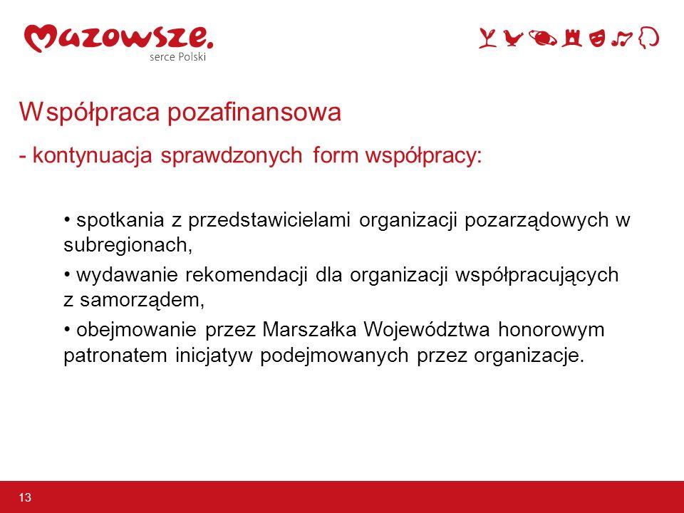 Współpraca pozafinansowa - kontynuacja sprawdzonych form współpracy: 13 spotkania z przedstawicielami organizacji pozarządowych w subregionach, wydawanie rekomendacji dla organizacji współpracujących z samorządem, obejmowanie przez Marszałka Województwa honorowym patronatem inicjatyw podejmowanych przez organizacje.