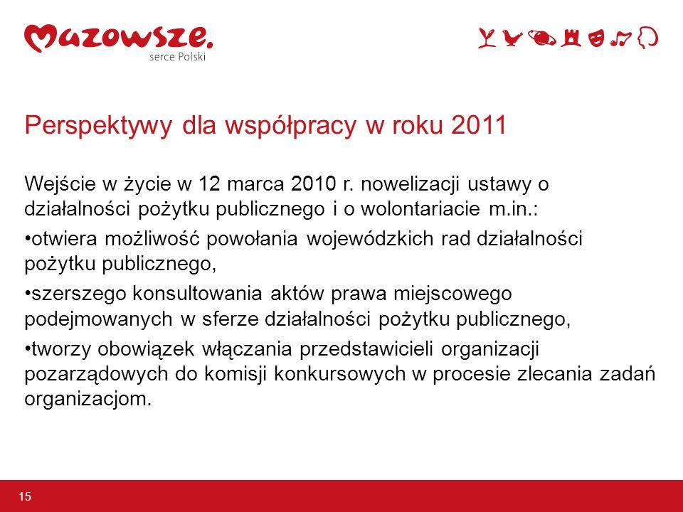 Perspektywy dla współpracy w roku 2011 Wejście w życie w 12 marca 2010 r.