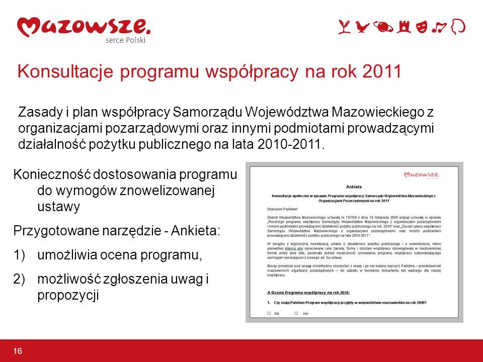 Konsultacje programu współpracy na rok 2011 Konieczność dostosowania programu do wymogów znowelizowanej ustawy Przygotowane narzędzie - Ankieta: 1)umożliwia ocena programu, 2)możliwość zgłoszenia uwag i propozycji 16 Zasady i plan współpracy Samorządu Województwa Mazowieckiego z organizacjami pozarządowymi oraz innymi podmiotami prowadzącymi działalność pożytku publicznego na lata 2010-2011.