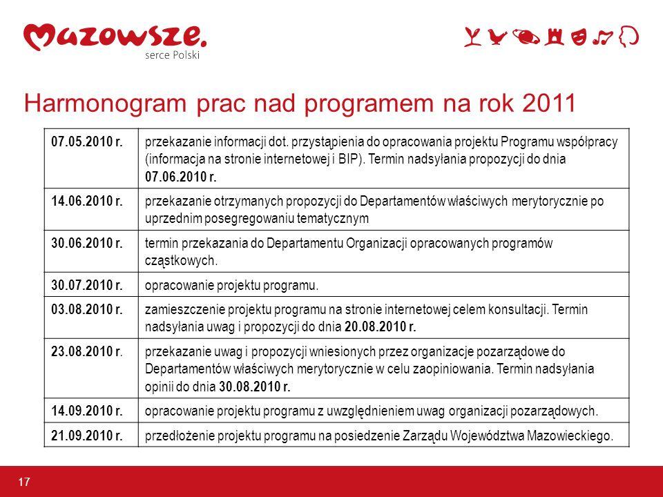 Harmonogram prac nad programem na rok 2011 17 07.05.2010 r.