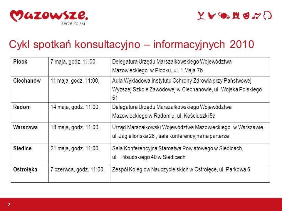 Cykl spotkań konsultacyjno – informacyjnych 2010 2 Płock 7 maja, godz.