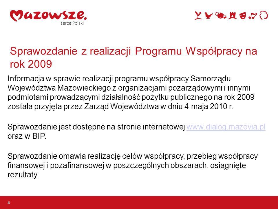 Sprawozdanie z realizacji Programu Współpracy na rok 2009 Informacja w sprawie realizacji programu współpracy Samorządu Województwa Mazowieckiego z organizacjami pozarządowymi i innymi podmiotami prowadzącymi działalność pożytku publicznego na rok 2009 została przyjęta przez Zarząd Województwa w dniu 4 maja 2010 r.