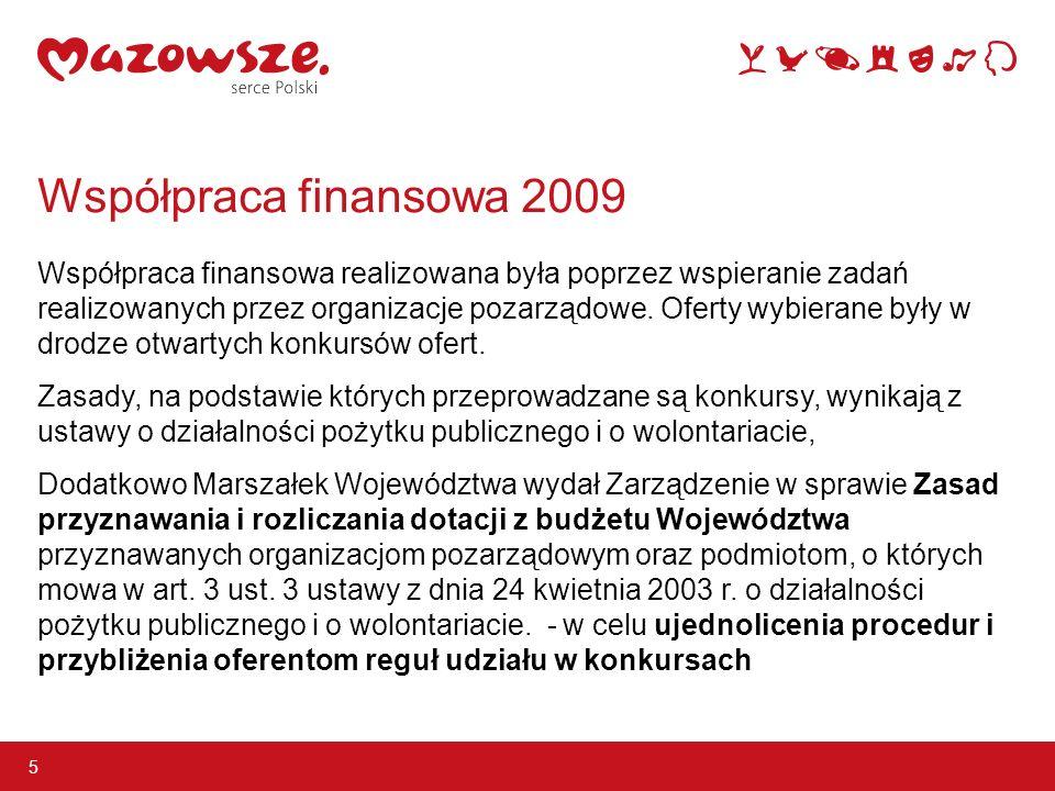 Współpraca finansowa 2009 Współpraca finansowa realizowana była poprzez wspieranie zadań realizowanych przez organizacje pozarządowe.