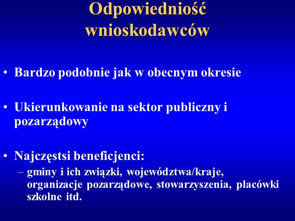 Odpowiedniość wnioskodawców Bardzo podobnie jak w obecnym okresie Ukierunkowanie na sektor publiczny i pozarządowy Najczęstsi beneficjenci: –gminy i i