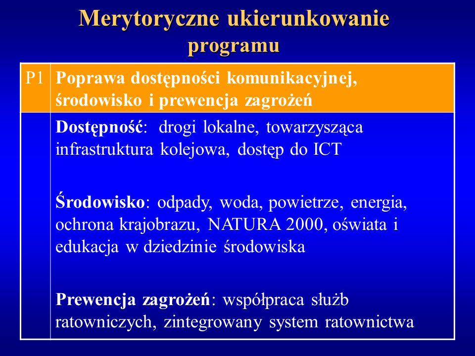 Merytoryczne ukierunkowanie programu P1Poprawa dostępności komunikacyjnej, środowisko i prewencja zagrożeń Dostępność: drogi lokalne, towarzysząca infrastruktura kolejowa, dostęp do ICT Środowisko: odpady, woda, powietrze, energia, ochrona krajobrazu, NATURA 2000, oświata i edukacja w dziedzinie środowiska Prewencja zagrożeń: współpraca służb ratowniczych, zintegrowany system ratownictwa
