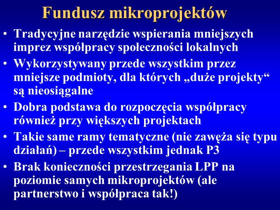 Tradycyjne narzędzie wspierania mniejszych imprez współpracy społeczności lokalnych Wykorzystywany przede wszystkim przez mniejsze podmioty, dla których duże projekty są nieosiągalne Dobra podstawa do rozpoczęcia współpracy również przy większych projektach Takie same ramy tematyczne (nie zawęża się typu działań) – przede wszystkim jednak P3 Brak konieczności przestrzegania LPP na poziomie samych mikroprojektów (ale partnerstwo i współpraca tak!)