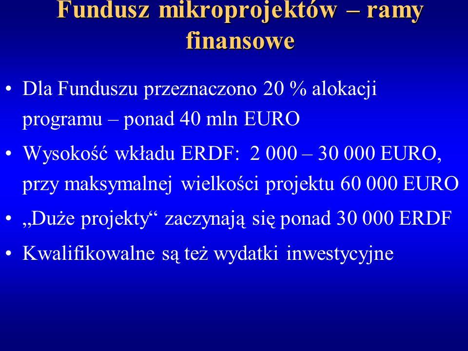 Fundusz mikroprojektów – ramy finansowe Dla Funduszu przeznaczono 20 % alokacji programu – ponad 40 mln EURO Wysokość wkładu ERDF: 2 000 – 30 000 EURO, przy maksymalnej wielkości projektu 60 000 EURO Duże projekty zaczynają się ponad 30 000 ERDF Kwalifikowalne są też wydatki inwestycyjne