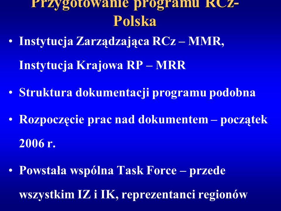 Przygotowanie programu RCz- Polska Instytucja Zarządzająca RCz – MMR, Instytucja Krajowa RP – MRR Struktura dokumentacji programu podobna Rozpoczęcie prac nad dokumentem – początek 2006 r.