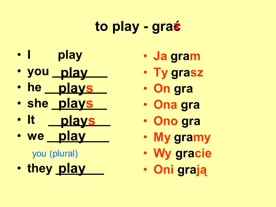 Przetłumacz/Translate the following I play football He plays basketball We are playing tennis she does play volleyball you play rugby (du) Do you (pl) play table tennis.