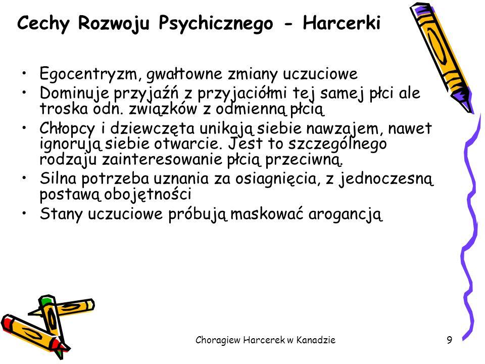 Choragiew Harcerek w Kanadzie9 Cechy Rozwoju Psychicznego - Harcerki Egocentryzm, gwałtowne zmiany uczuciowe Dominuje przyjaźń z przyjaciółmi tej same
