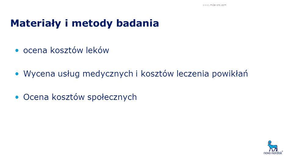 www.mda-cro.com Rezultaty badania Koszty społeczne dotyczące czasowej niezdolności do pracy (pomoc społeczna i straty w zapłacie podatków) - 2,7 milionów rubli; Wielkość wypłat związanych z inwalidztwem – 11,9 milionów rubli Renty, związane z przedwczesną utratą zdolności do pracy – 5,6 milionów rubli Ogólne straty społeczne 20,2 milionów rubli lub 14,7 tysięcy rubli na pacjenta.