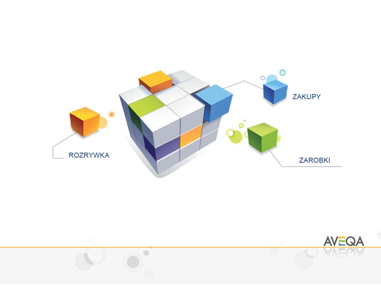 AVEQA jest dla Państwa wejściem do internetowych przedsięwzięć.