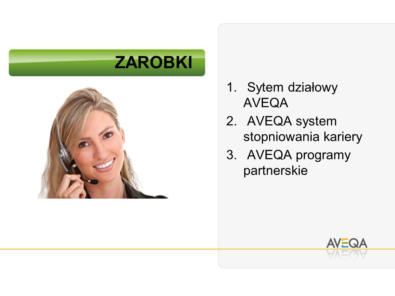 1. Sytem działowy AVEQA 2. AVEQA system stopniowania kariery 3. AVEQA programy partnerskie ZAROBKI