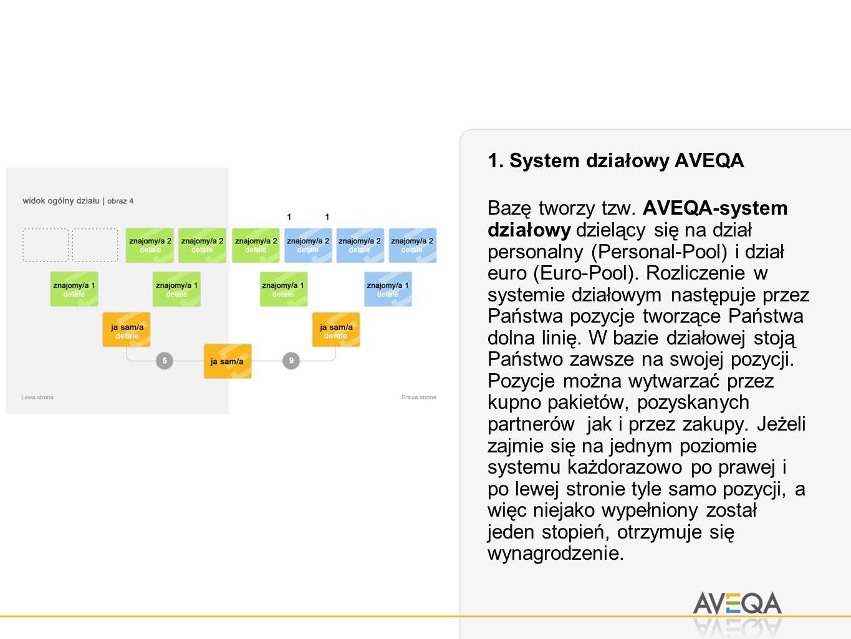 1.System działowy AVEQA Bazę tworzy tzw.